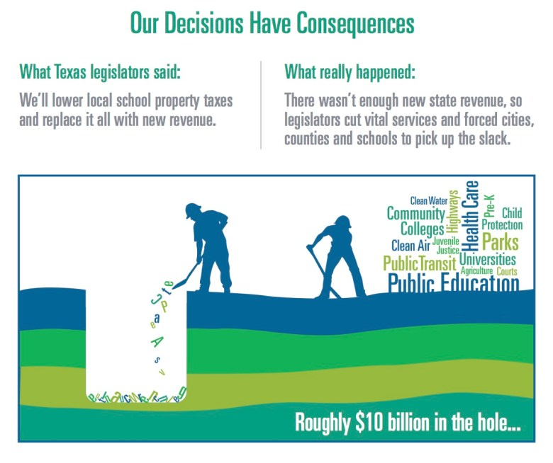 Decisions And Consequences