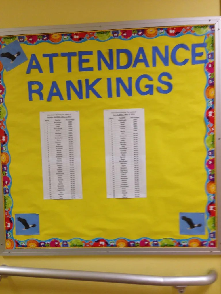 Attendance is a high priority for JT Brackenridge Elementary School...and they are achieving their goals.