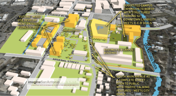 With growth to the north, an urban, secure campus could be achieved while maintaining South Main Avenue as a public right of way. Rendering courtesy of imagineSanAntonio.