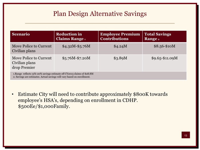 """From the """"City of San Antonio Police Health Plan Performance"""" presented during contract negotiations on April 29, 2014."""