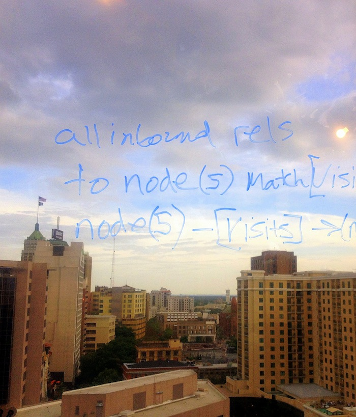Notes on a window, a common sight in break rooms at Geekdom's former headquarters downtown. Photo by Lily Casura.