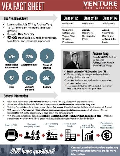 VFA_Fact_Sheet_for_Media_140902
