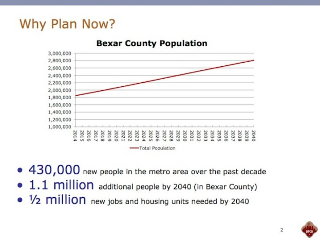 population growth Growth Plans Update Comprehensive B Session FINAL.compressed