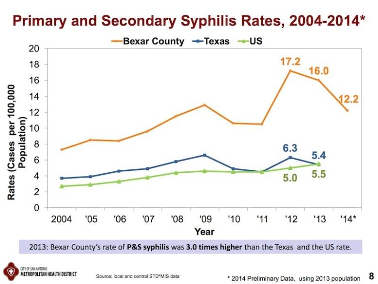Graphic courtesy of Metropolitan Health District.