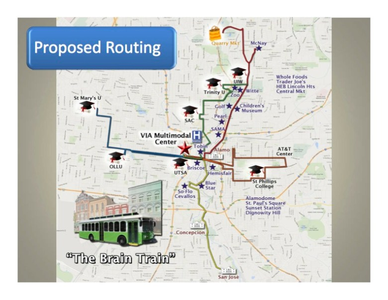 Proposed transit route from Hometown Trolley.