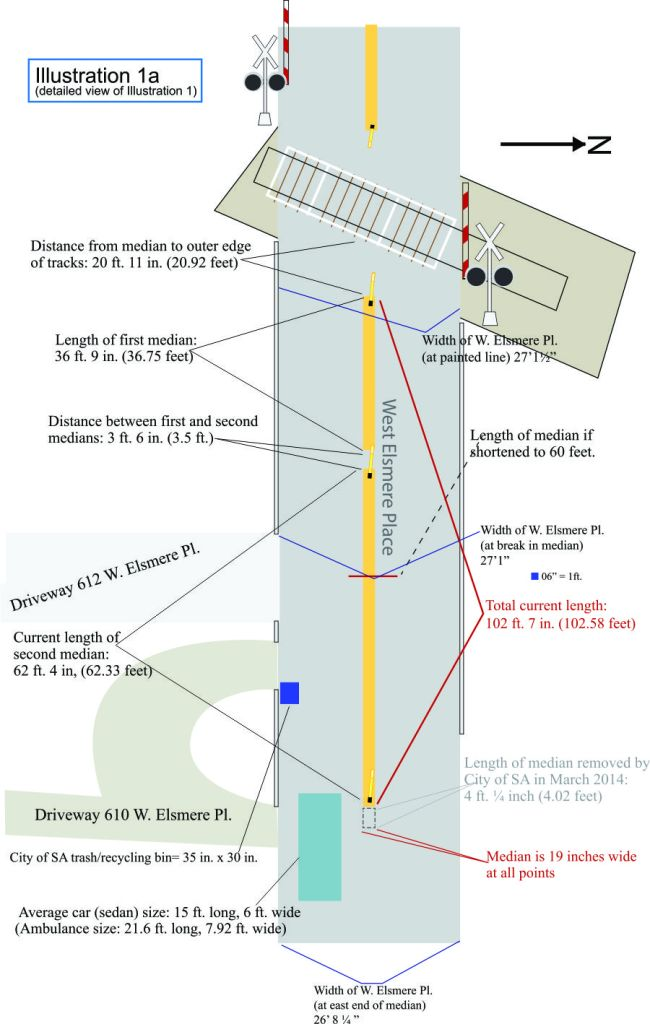 Diagram of Merilu Moreno-Smith's driveways and nearby railroad crossing. Image created by her attorney, Amirra Dittfurth.