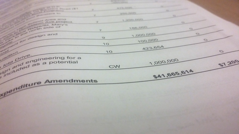 A list of the proposed FY 2016 budget amendments made by City Council. Photo by Iris Dimmick.