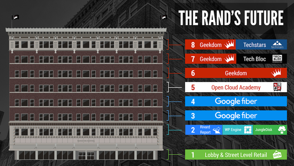 A break down of the Rand Building's current and future tenants. Image by Alfred Mesquiti.