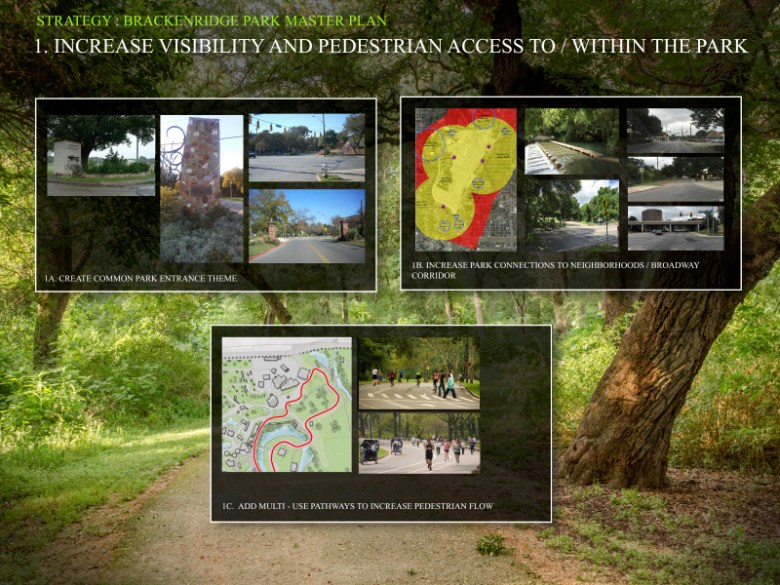 Strategy 1: Increase visibility and pedestrian access to/within the park. Graphics courtesy of San Antonio Parks and Recreation Department.
