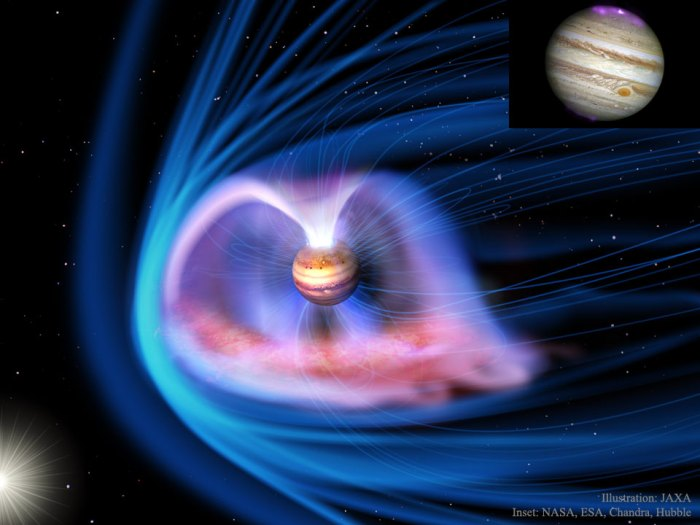The Magnetosphere of Jupiter. Photo courtesy of NASA.
