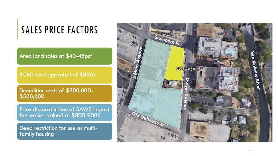A site map of 307 Dwyer Ave. and surrounding property owned by Landbridge Partners. Graphic courtesy of the City of San Antonio.