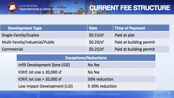 The City's FILO program was created by Ordinance in 1997 as a mitigation option for eligible private development to pay a Fee In-Lieu-of (FILO) on site stormwater detention.