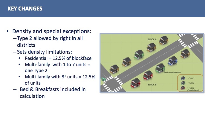Density rules as outlined in the City's proposed STR ordinance.