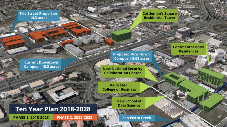 The UTSA Downtown Campus ten year plan.