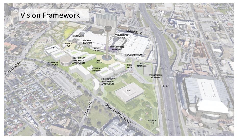 The ULI vision framework for Tower Park at Hemisfair.