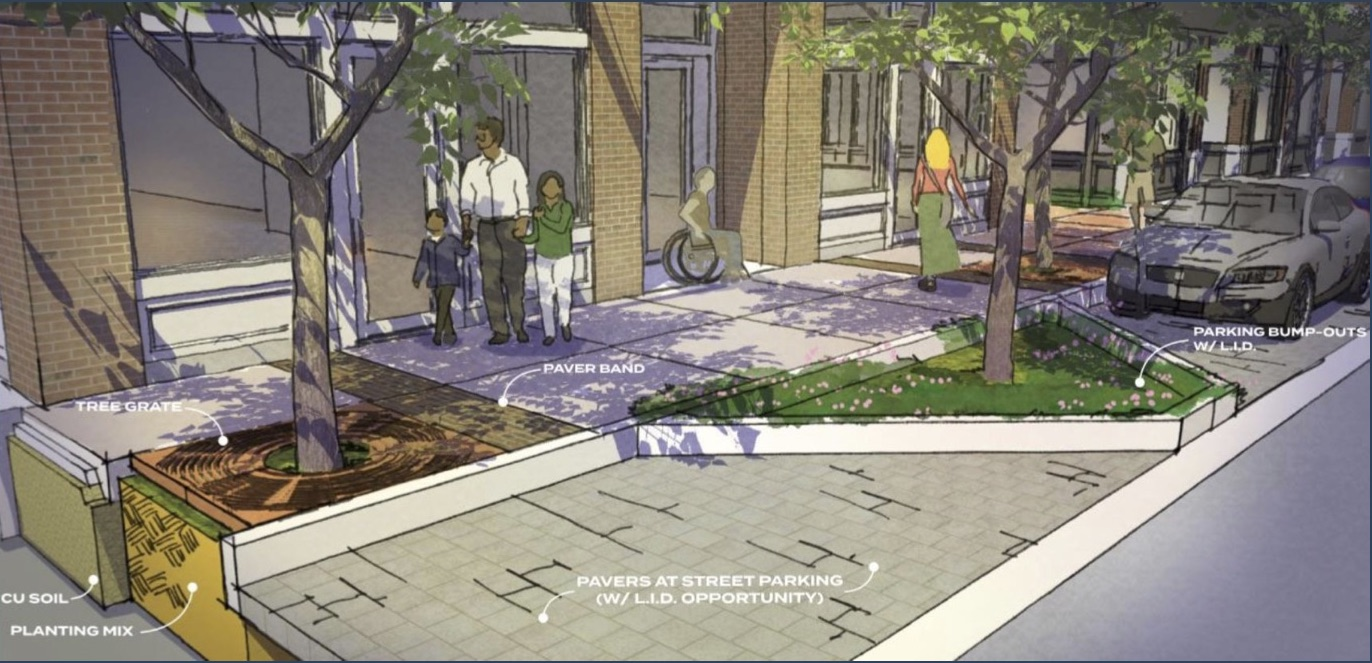 This rendering shows the City's plan to install on-street parking on lower Broadway Street.