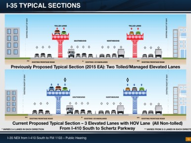 A TxDOT image compares previous plans for two tolled, upper-level lanes in each direction to the current no-toll plan with an HOV lane.