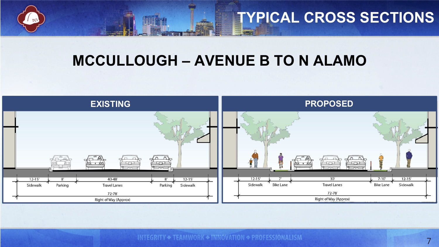 This street diagram shows current conditions and future street design of a section of McCullough Avenue.