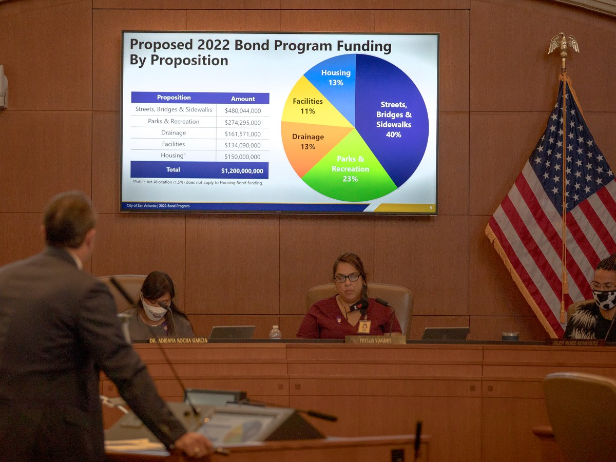 Assistant City Manager Rod Sanchez presents proposed spending during a City Council meeting about 2022 bond spending on Wednesday.
