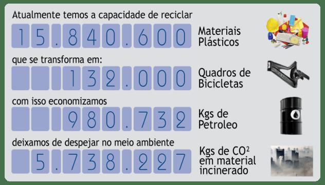 Imagen: Muzzicycles.com.br