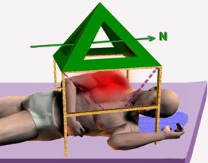 Toda materia viva, incluyendo al hombre, está sometida a la influencia de una energía biocósmica, la pirámide sirva tan sólo para enfocar esta energía. --Karel Drbal