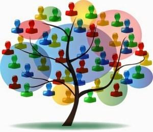 La genealogía es un lenguaje de precisión matemática, un sistema de repeticiones con fechas, enfermedades, muertes, situaciones, nombres: mapas neurológicos que se recorren y transmiten de generación en generación.  Cristóbal Jodorowsky