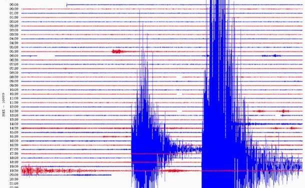 Terremoto, scosse del Beneventano avvertite anche in provincia di Foggia