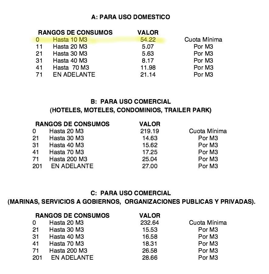 Ley de Ingresos Tarifas Guaymas