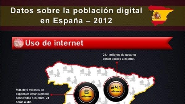 Población digital España 2012
