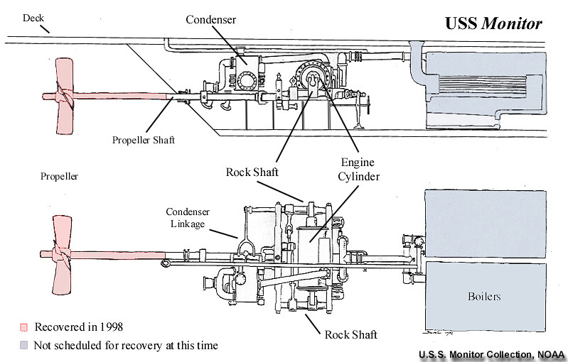 monitor versus merrimack diagram isuzu npr 200 wiring uss online nms now 2000 engine crew