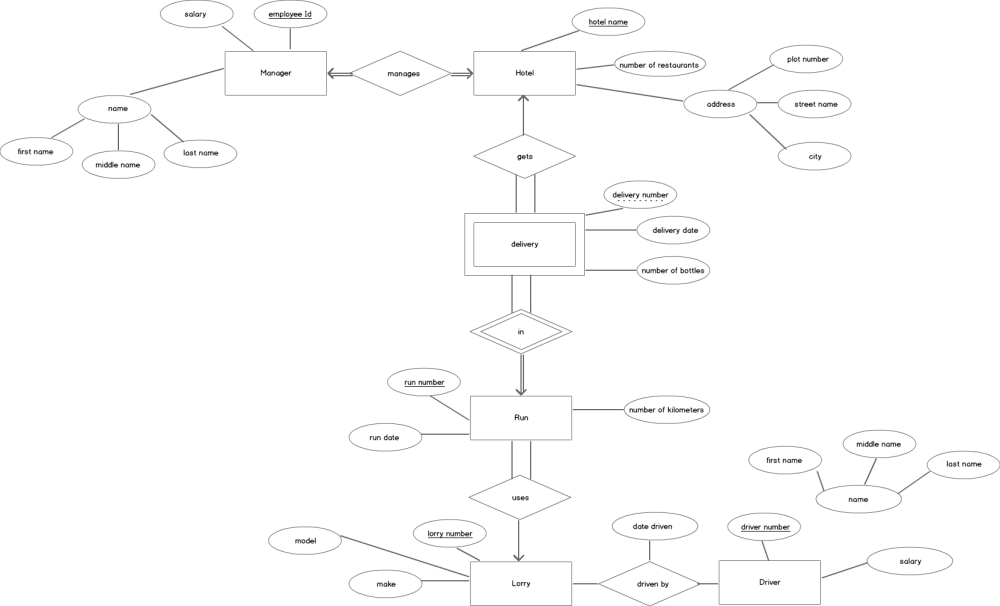 medium resolution of hoteldatabase