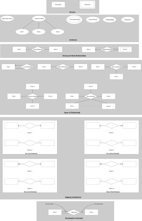 small resolution of notation summary