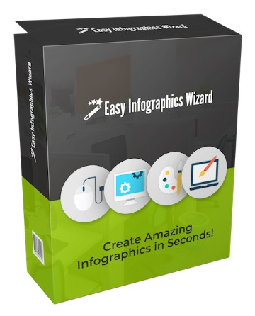 easy infographics wizard review