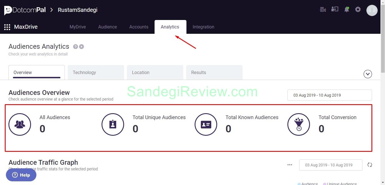 maxdrive analytics review
