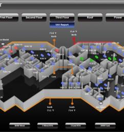 building management system gui [ 1284 x 803 Pixel ]