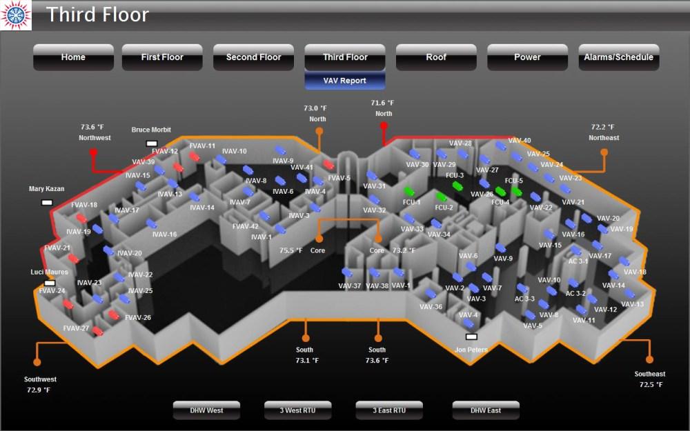 medium resolution of building management system gui
