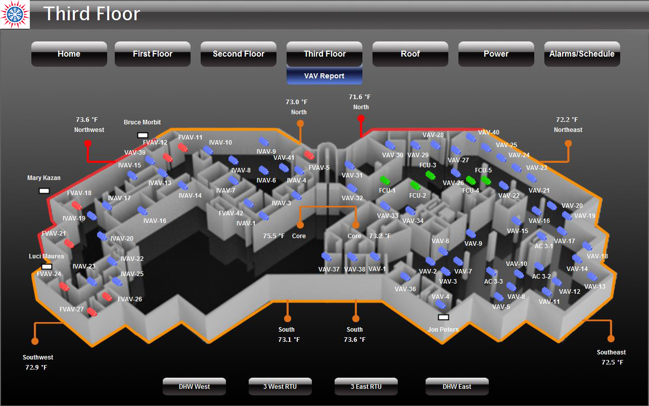 hight resolution of building management system gui