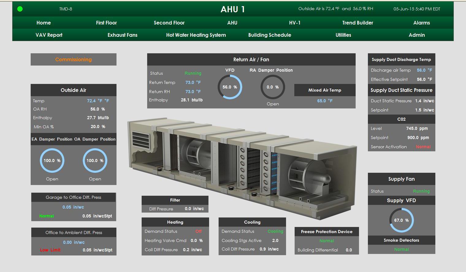 Building Management Systems  Sander Mechanical Service