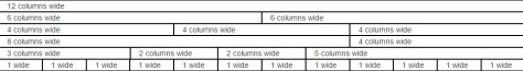 An example of how your Bootstrap columns can be organized.