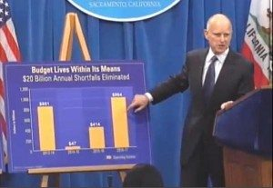 Jerry Brown 2013-14 Budget
