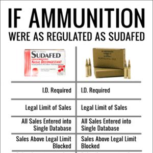 regulated