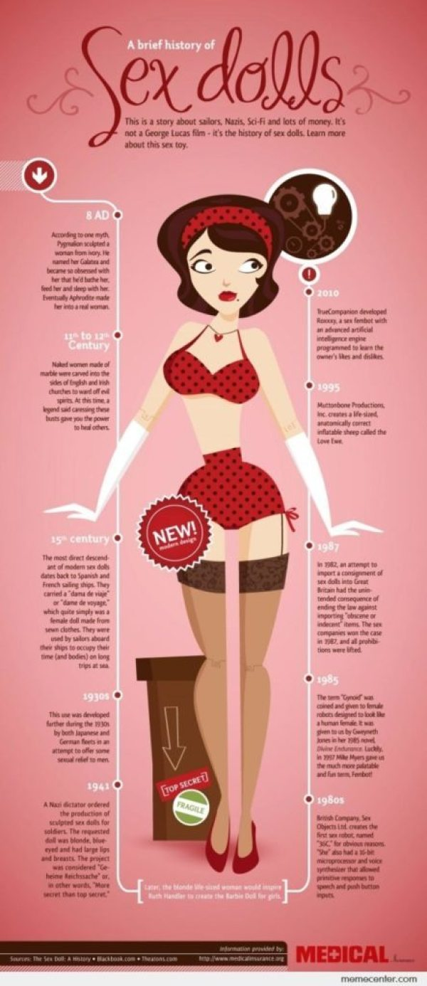 A-brief-history-of-Sex-Dolls_o_36773