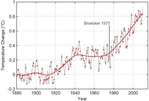 broecker1975_small