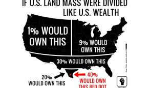inequality map