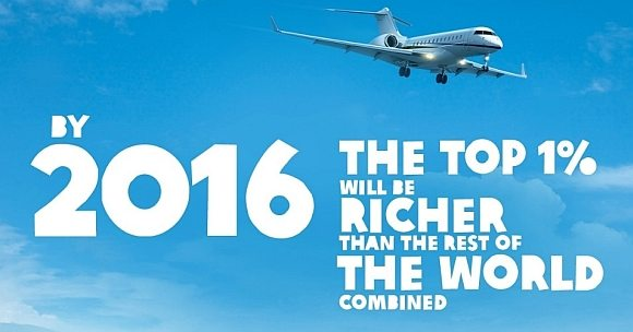 Oxfam graphic: By 2016 the top 1% will be richer than the rest of the world combined