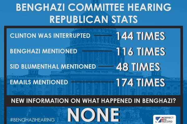 benghazi stats
