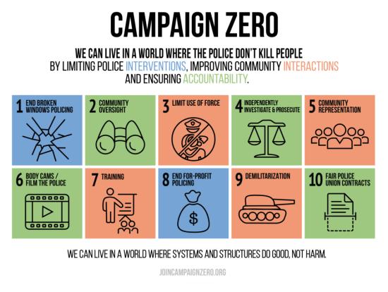 CampaignZero