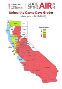 San Diego Air Quality