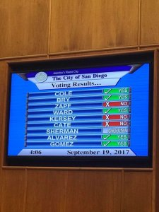Gomez, Democrats on San Diego City Council Refuse to Be Another Brick in Trump's Wall