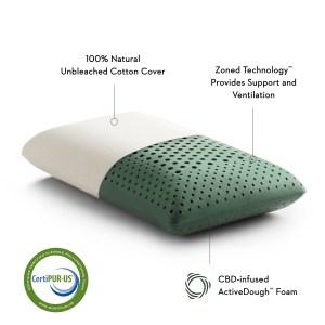 CBD Infused Gel Dough Pillow